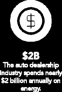 billions annually